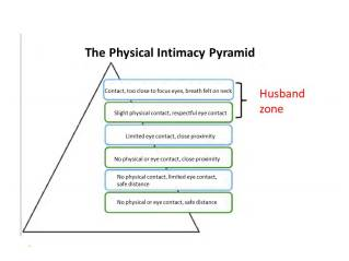 Husband Zone